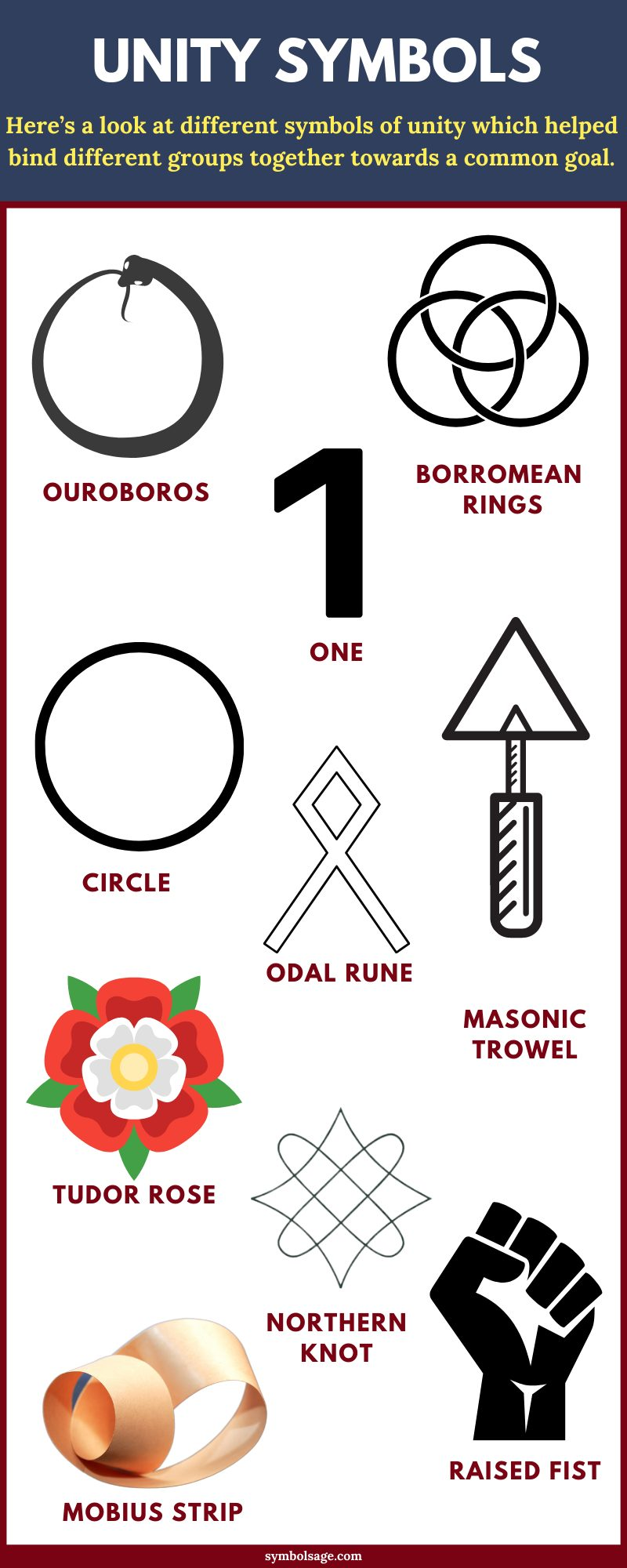 Symbols of unity list