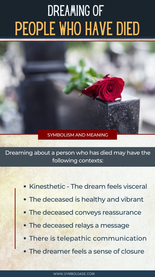 Types of dreams of people who have died